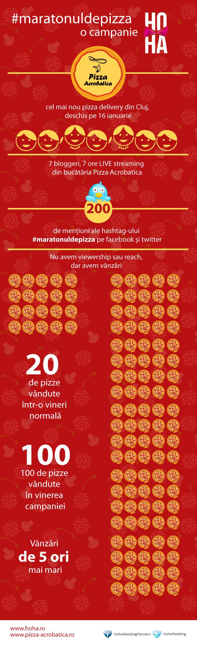 infografic_pizza